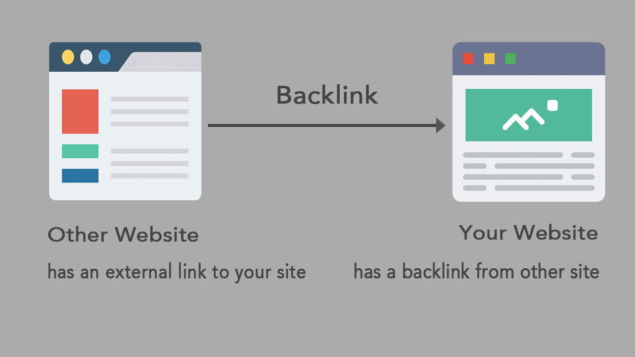 What's backlink?